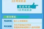 2019山东新高考政策梳理_夏考_春考_自主招生_综合评价招生