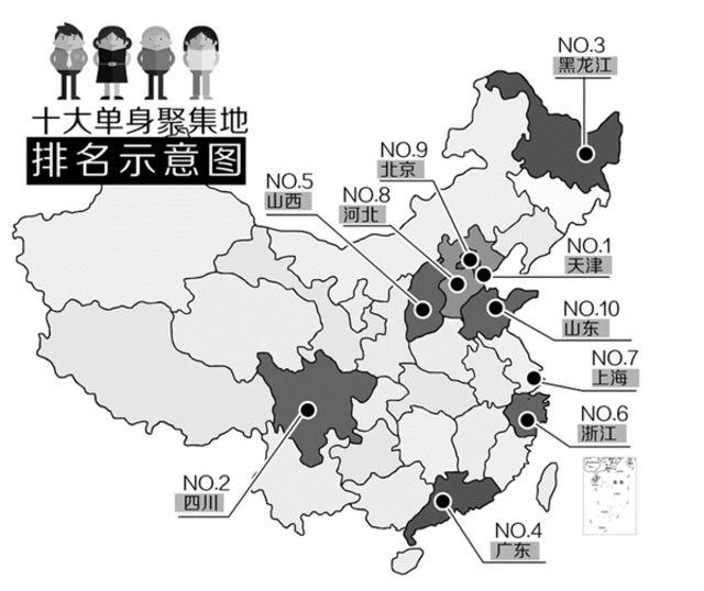 """中国十大""""单身狗""""聚集地 看看有你家吗?"""