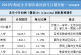 北京海淀小升初_入学途径优选